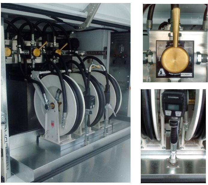 lubrication model ridgeback